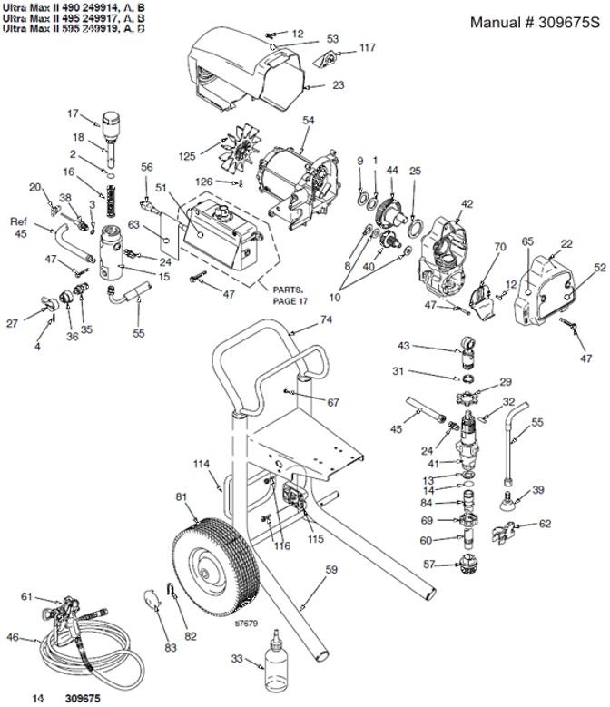graco ultra max 2 490 manual